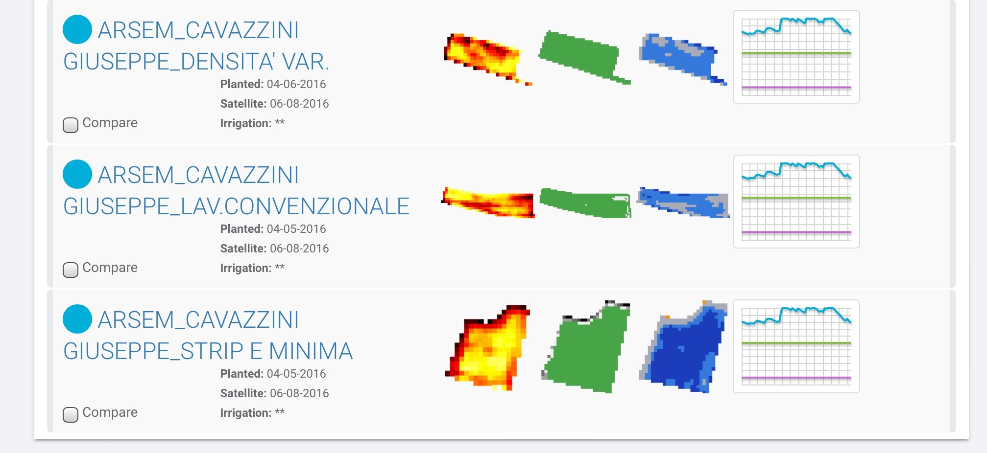 In questa immagine compaiono le mappe degli appezzamenti in tre differenti colori.